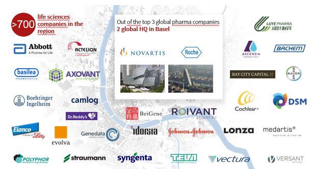life science companies